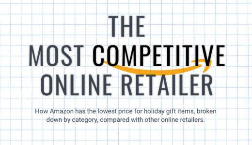 Amazonと他社の価格水準が比較できる1枚のチャート